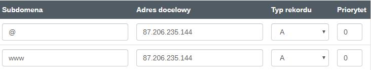 DNS A configuration